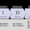 新築アパート経営の客付けをAIDMAモデルで分析