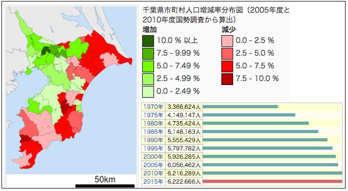 千葉県の人口分布