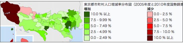 東京都の人口推移