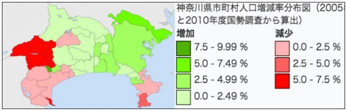 神奈川県の人口動向